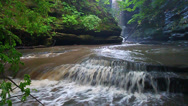 Stock Video Footage of Matthiessen State Park Cascade Illinois
