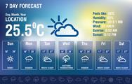Stock Illustration of weather forecast interface with icon set
