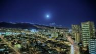 Stock Video Footage of 4k Cityscape full moon rising landscape time lapse, HDR, Honolulu, Hawaii