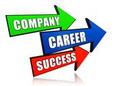 Stock Illustration of company, career, success in arrows