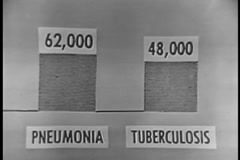 Panning shot of graph of deaths due to to various illnesses, 1950s Stock Footage