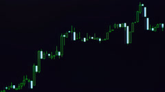 Japanese Candlestick Chart, Timelapse Stock Footage