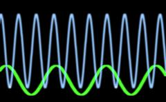 sinusoidal waveform - stock photo