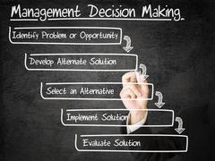 Management decision making Stock Photos