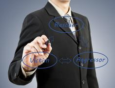 businessman hand drawing rescuer victim aggressor concept - stock illustration
