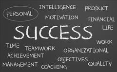 Success word cloud Stock Illustration