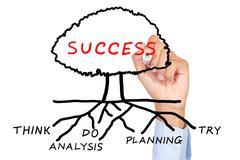 Success is target Stock Photos
