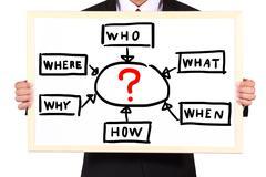 businessman show idea on whiteboard - stock photo