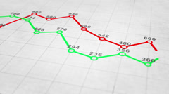 Graph chart seamless loop animation Stock Footage