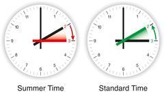 Daylight Saving Time, DST, Summer Time Stock Illustration