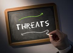 Hand writing Threats on chalkboard - stock photo