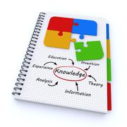 Notepad knowledge concept Stock Illustration