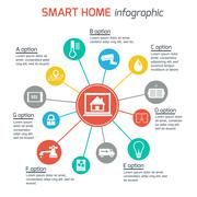 smart home automation technology infographics - stock illustration