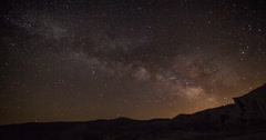 Milky Way Astro-Lapse Stock Footage