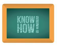 know how business concept presentation illustration design - stock illustration