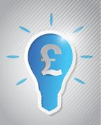 british pound idea light bulb cut out on a background - stock illustration