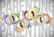 Stock Illustration of parenting color cycle diagram to do list. illustration design