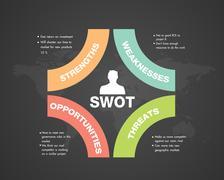 Business and Maketing infographic-illustration Stock Illustration