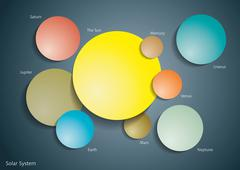 Solar system illustration, sun, mercury, venus, earth, mars, jupiter, saturn, ur Stock Illustration