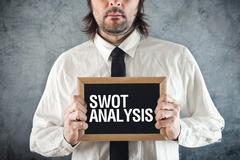 Businessman holding blackboard with swot analysis title Stock Illustration