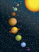 Solar system Piirros