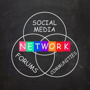 network words include forums social media and communities - stock illustration