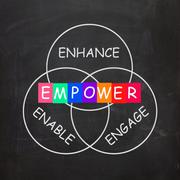 encouragement words are empower enhance engage and enable - stock illustration