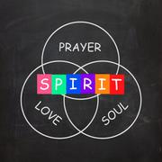 Stock Illustration of spiritual words include prayer love soul and spirit