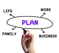 plan diagram means managing time and areas of life - stock illustration