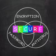 Antivirus encryption and password mean secure internet Stock Illustration