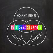 Profit minus cost and expenses mean discount Stock Illustration