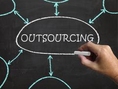 outsourcing blackboard means freelance workers and contractors - stock illustration
