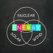 Luonnollista energiaa tarkoittaa ydinvoima tuuli-ja aurinkoenergiaa Piirros