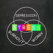 Stress depression worry and anxiety mean burnout Stock Illustration