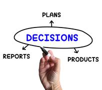 decisions diagram means reports and deciding on products - stock illustration