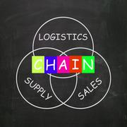 Sales and supply included in a chain of logistics Stock Illustration