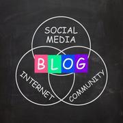 Blog means online journal or social media in internet community Stock Illustration