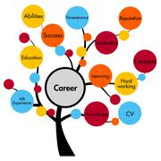 Career concept tree Stock Illustration