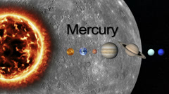 Solar System with Labeled Planets and Fiery Sun Animation, HD Stock Footage