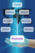 Stock Photo of Building World Business Concept