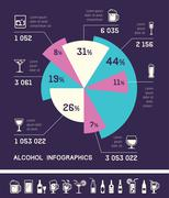 Alcohol Infographic Template. - stock illustration