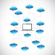 Clouds network and laptop diagram illustration Stock Illustration