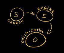 Stock Illustration of SEO Optimization conception text