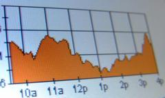 stock market analysis screenshot - stock photo