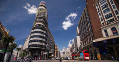 4K Day time lapse of the Schweppes building on the Gran Via in Madrid, Spain Stock Footage