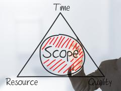 Scope management Stock Photos