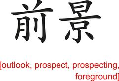 Chinese Sign for outlook, prospect, prospecting, foreground - stock illustration