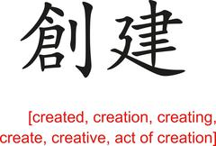 Chinese Sign for created, creation, creating, create - stock illustration