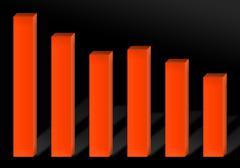 Recession Chart Stock Illustration