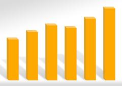 Profit Chart - stock illustration